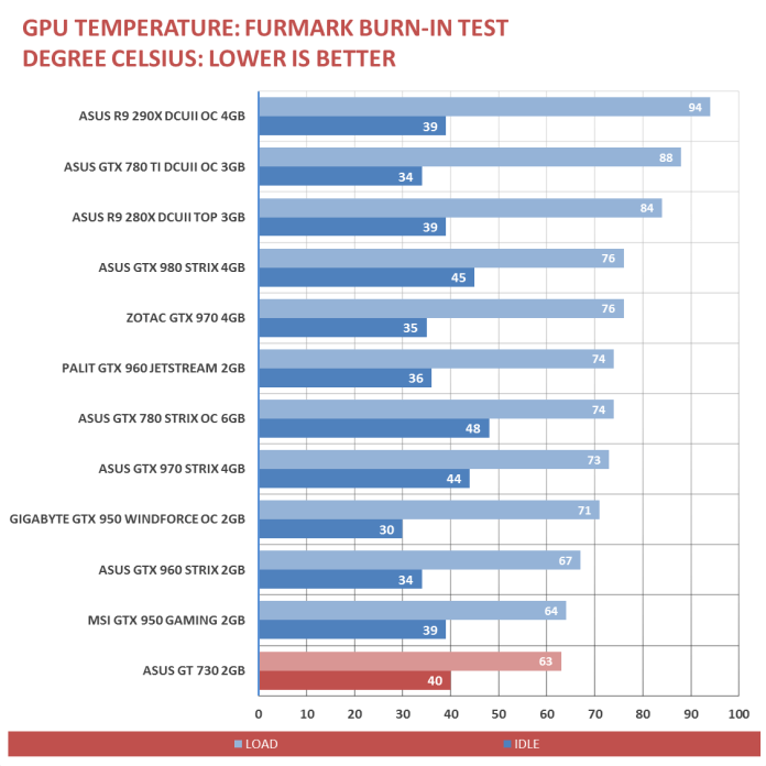 ASUS GT 730 Benchmarks (13)