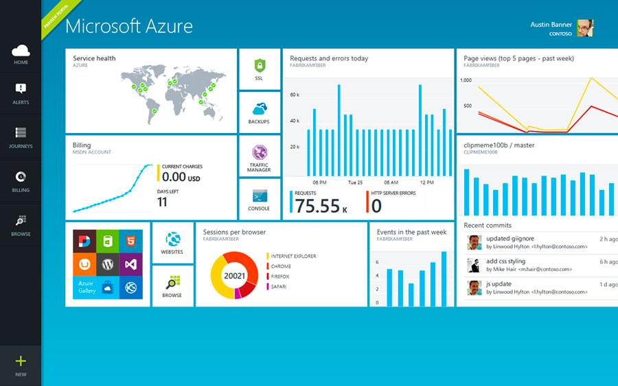 NVIDIA GPUs to Accelerate Microsoft Azure | TechPorn