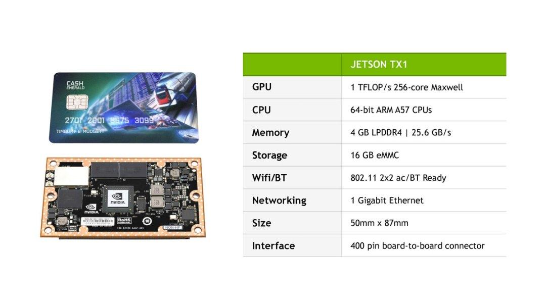 Nvidia Jetson TX1 Mini SuperComputer PR (2)