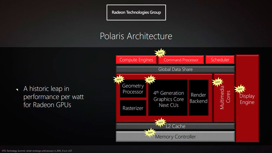 AMD Polaris Architecture Reveal (3)