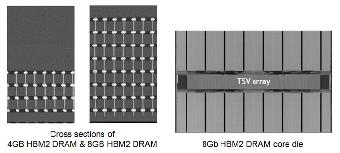 SAMSUNG HBM2 Mass Produce News (2)