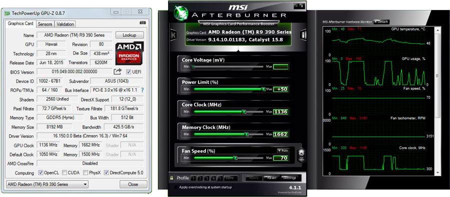 ASUS Radeon R9 390 STRIX 8GB Review | TechPorn