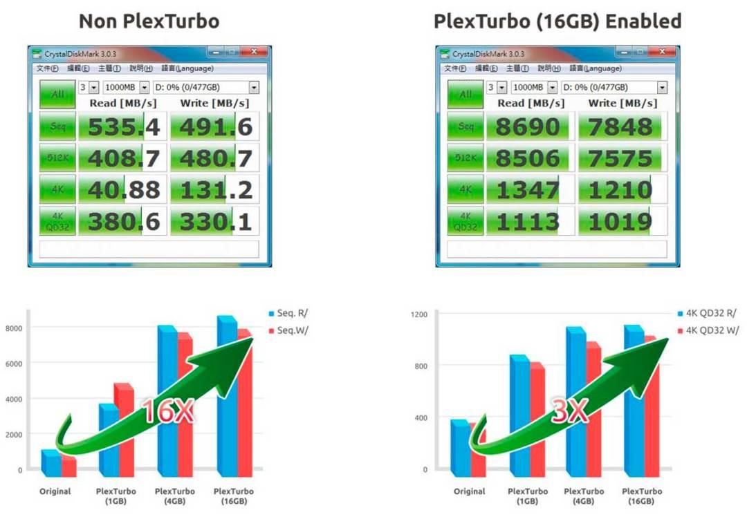 Plextor-Plexturbo-PlexCompressor-PlexVault-PR-(1)