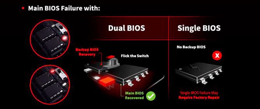 Biostar Dual BIOS PR (2)