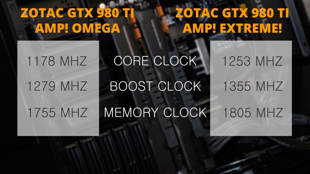 GTX 980 Ti SLI Images (4)
