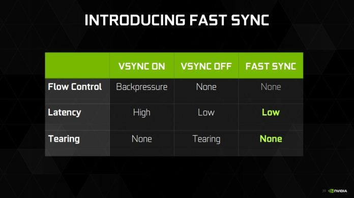 Nvidia GeForce GTX 1080 Key Features (10)