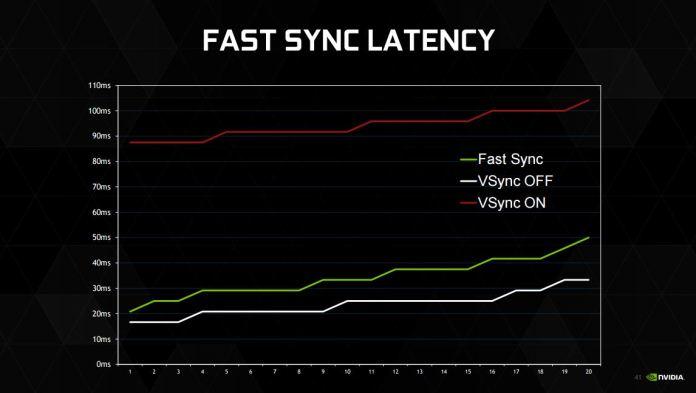 Nvidia GeForce GTX 1080 Key Features (11)