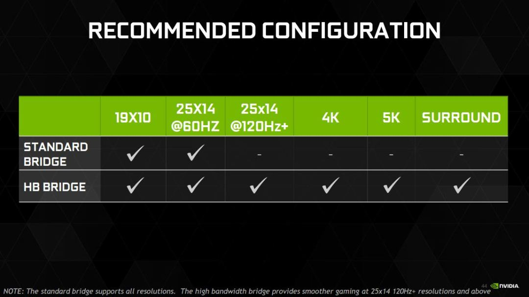 Nvidia GeForce GTX 1080 Key Features (12)