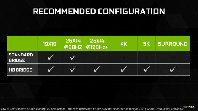 Nvidia GeForce GTX 1080 Key Features (12)