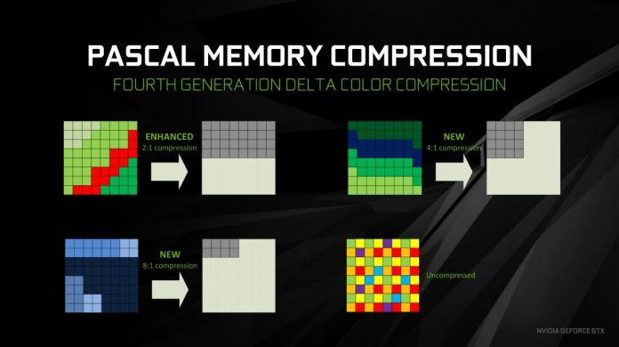 Nvidia GeForce GTX 1080 Key Features (4)