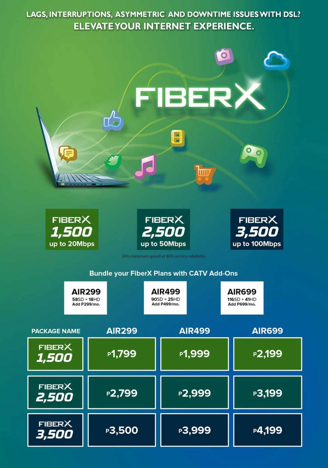 Converge ICT FIBER X Plan News (1)