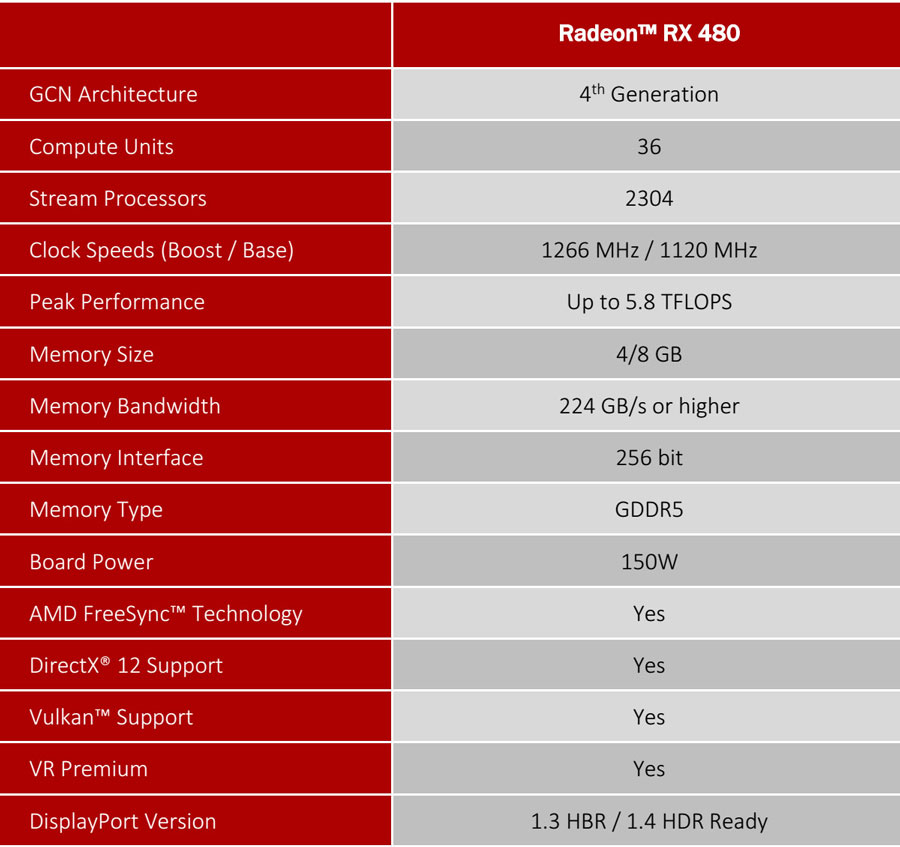 AMD-Radeon-RX-480-Slides-Review-(8)