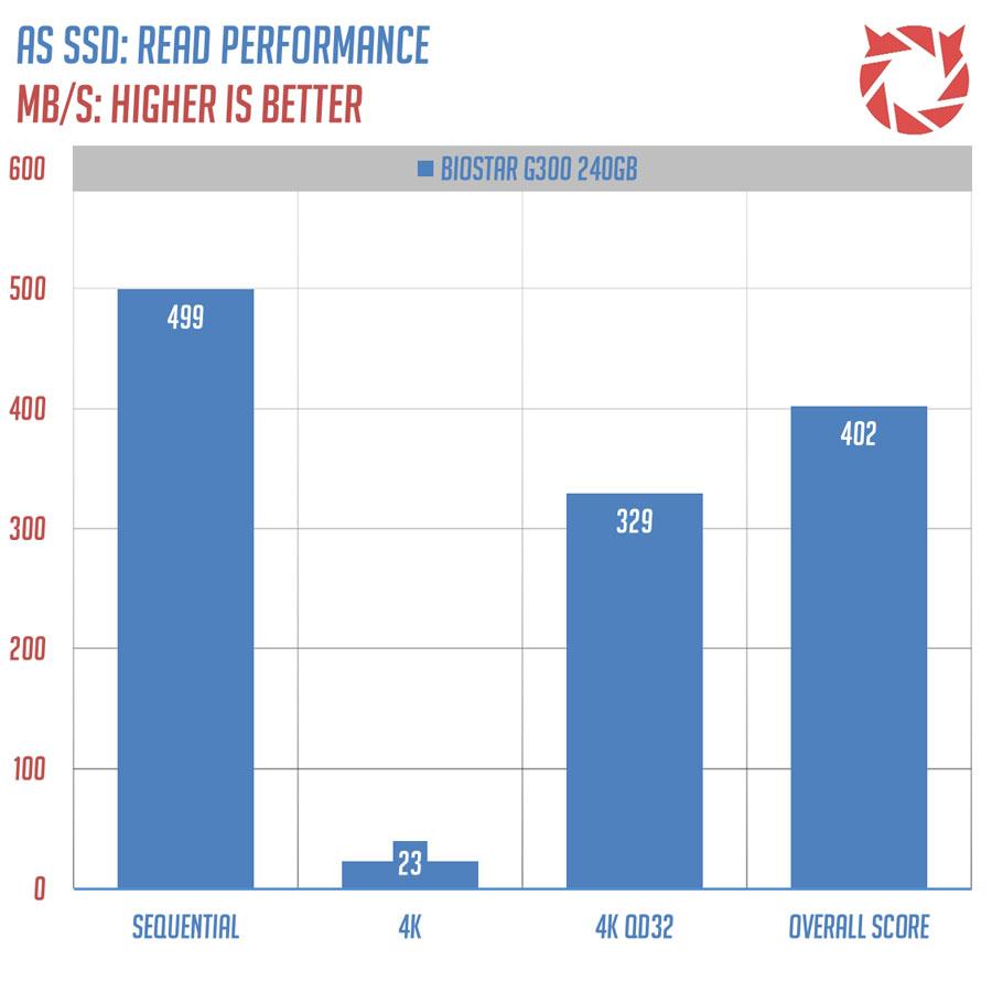 biostar-g300-benchmark-3