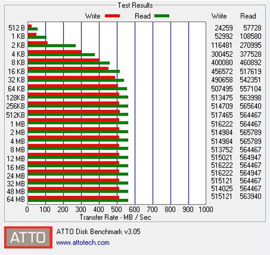 pny-cs1311-benchmarks-7