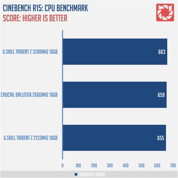 g-skill-trident-z-benchmarks-5