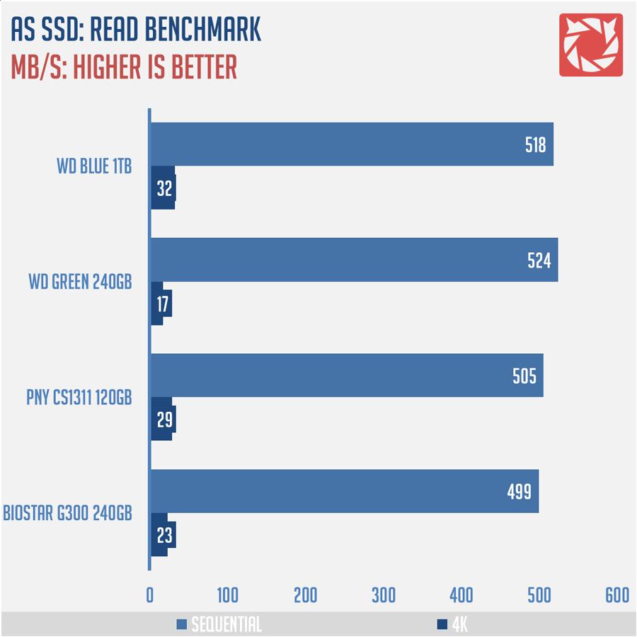 wd-blue-ssd-1tb-benchmark-3