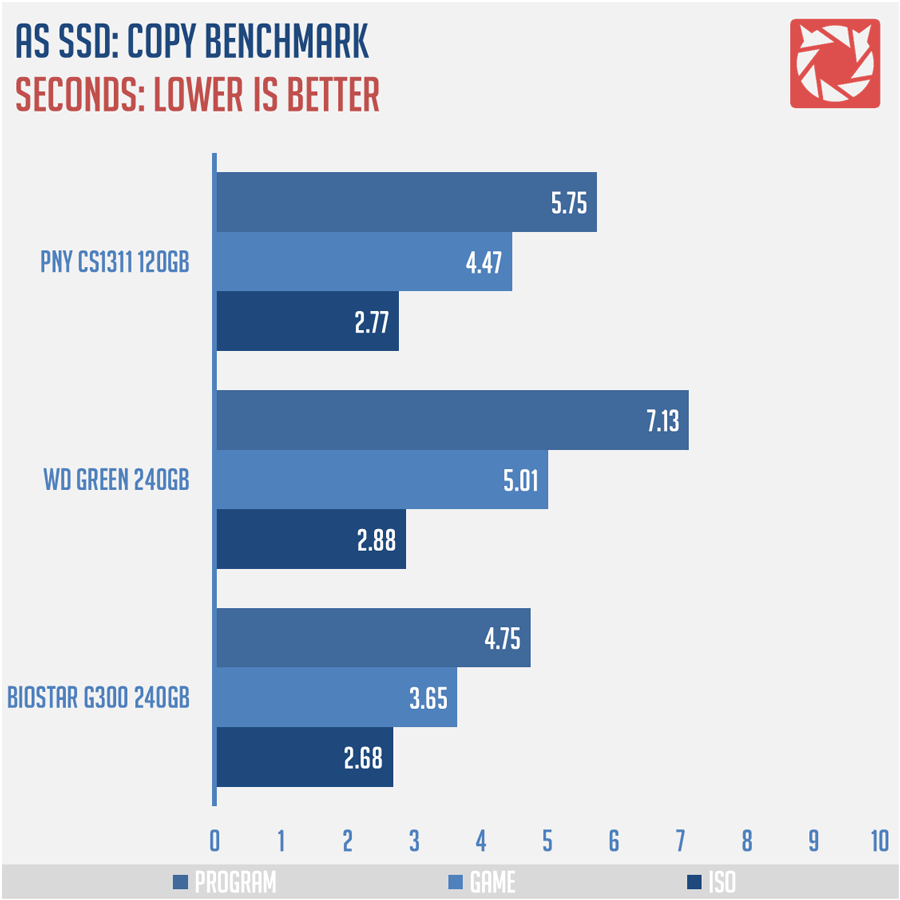 wd-green-ssd-benchmark-5
