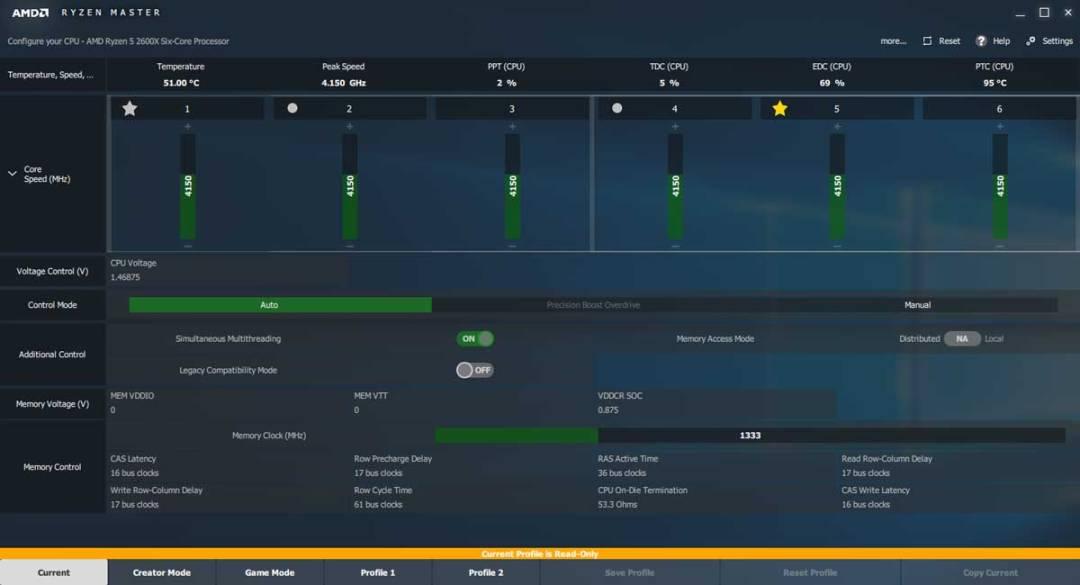Review   AMD Ryzen 5 2600X 6-Core AM4 CPU   TechPorn