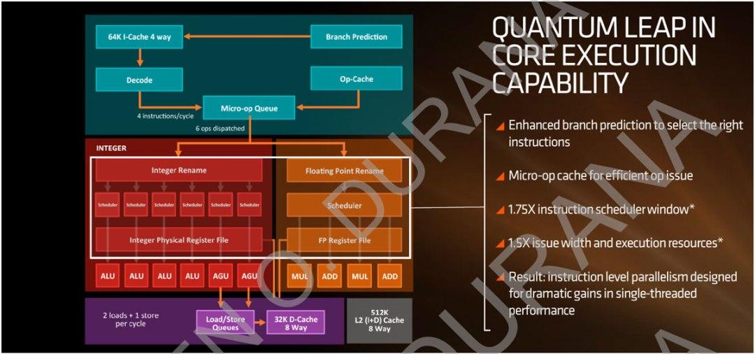 AMD-Ryzen-7-1800X-Review-5
