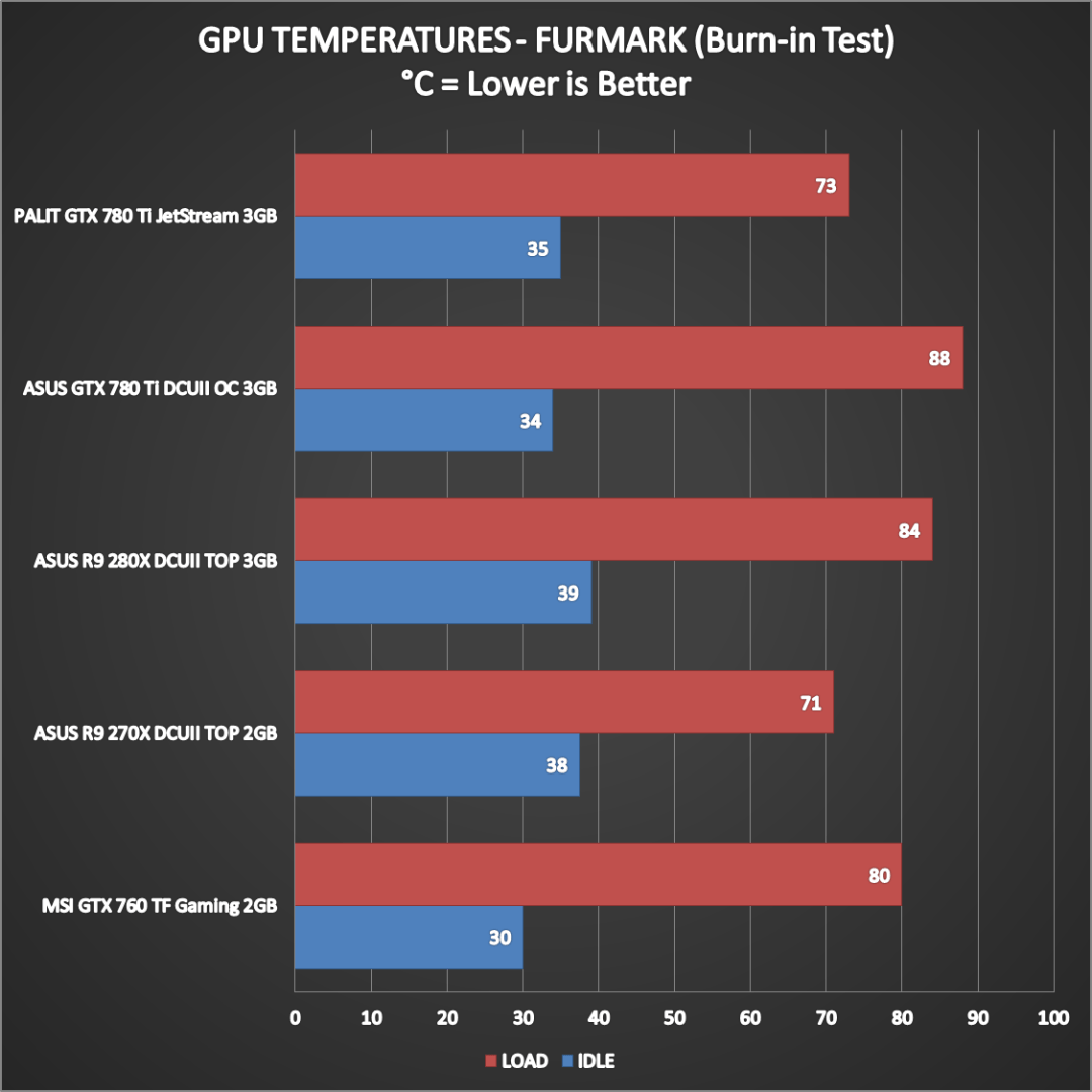ASUS Palit GTX 780 Ti Performance (12)