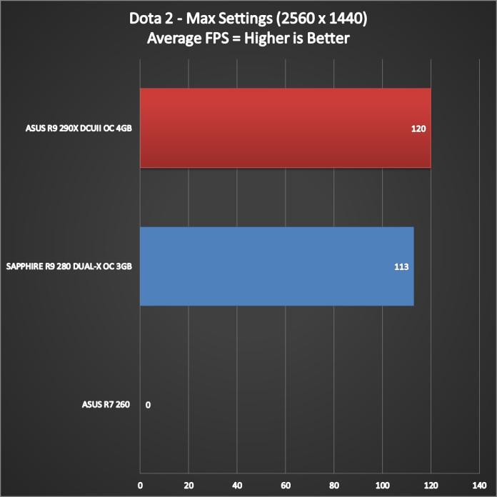 ASUS R9 290X DirectCU II Performance (13)
