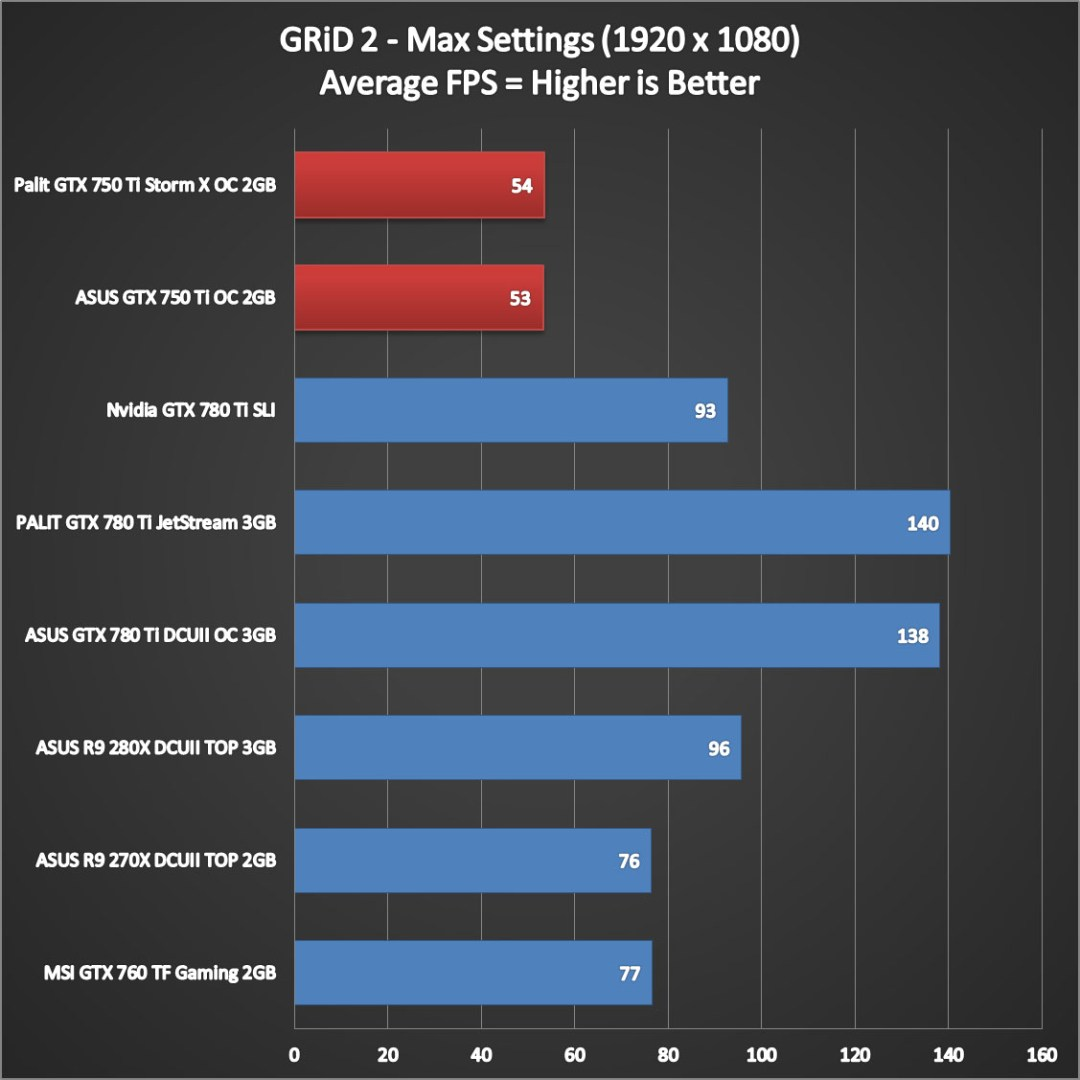 Nvidia Geforce GTX 750 Ti Performance (9)