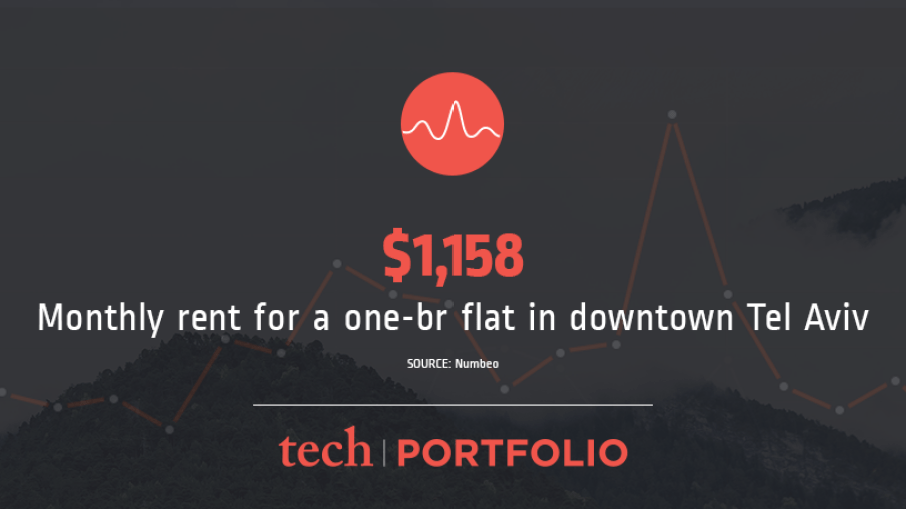 TechPortfolio_Twitter_Fact---Sept2--1