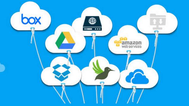 MultCloud - Multiple Cloud Services Management