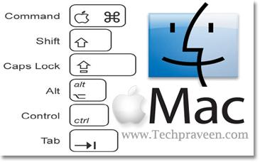 Mac Os X Keyboard Shortcuts