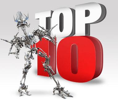 Top 10 Posts of Techpraveen.com