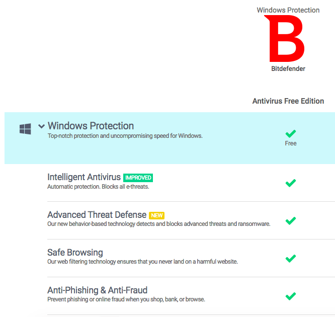 Bitdefender Free Edition Features