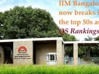 IIM Bangalore now breaks into top 50 B-Schools as per QS Rankings in Executive Education
