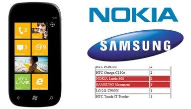 Nokia Lumia & Samsung Monument