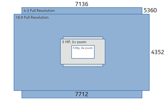 lumia-1020-sensor-illustration