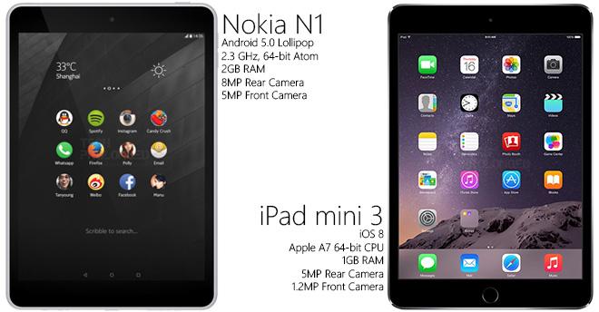 nokia-n1-vs-ipad-mini-3