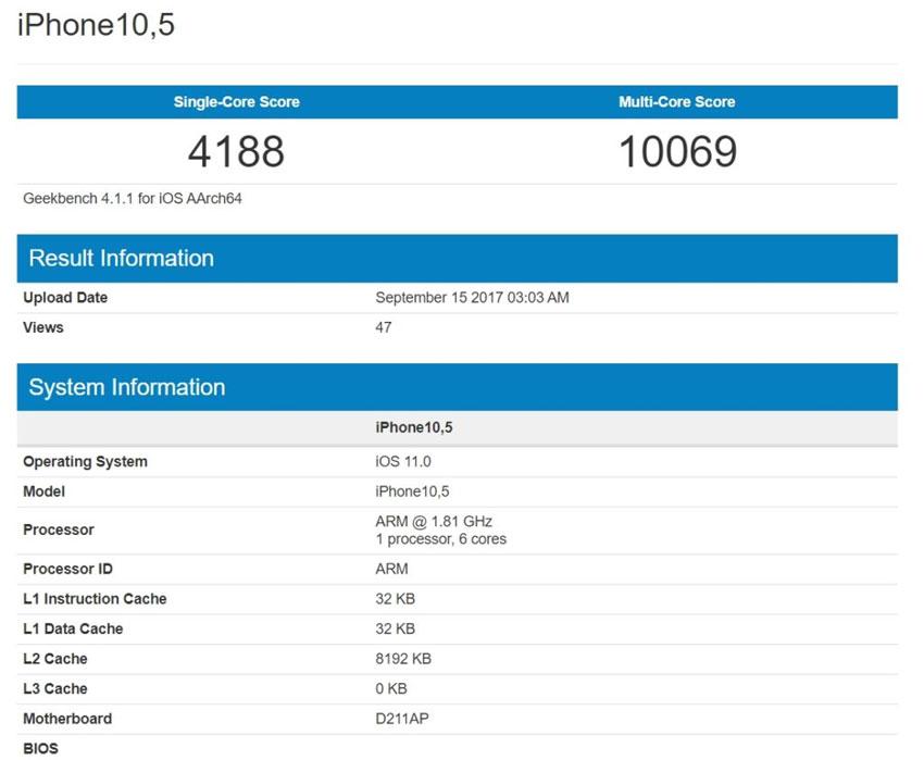 iPhone X Geekbench Scores