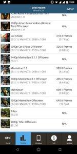 Infinix Note 5 Stylus GFXBench Scores