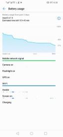 Huawei Y9 2019 battery