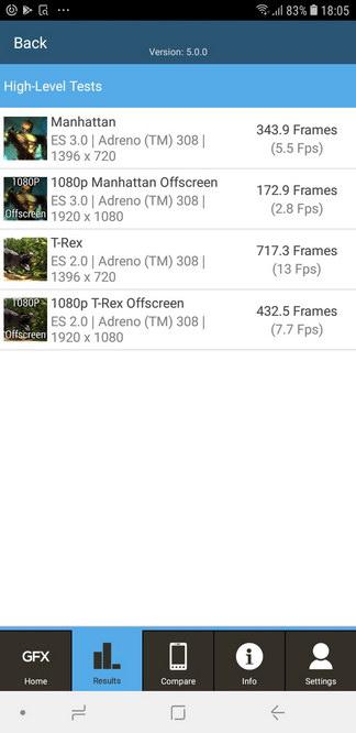 Samsung Galaxy J6+ GFXBench Benchmark