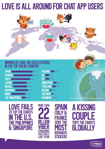 Viber Love sticker infographic