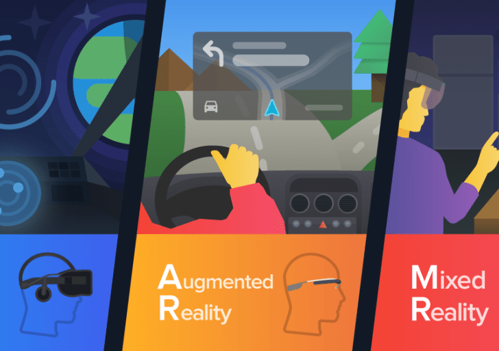 VR and AR explained – What are the differences?