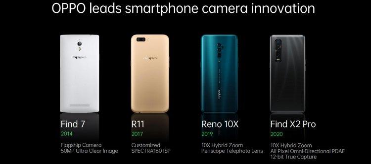 Oppo camera innovations