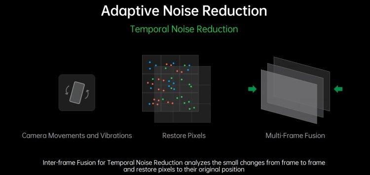 reno 5 pro adaptive noise reduction