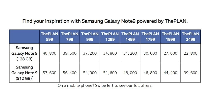 Smart, Globe postpaid plans for Galaxy Note 9, compared