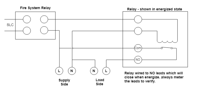 wiring for hvac shutdown using low current fire system relay