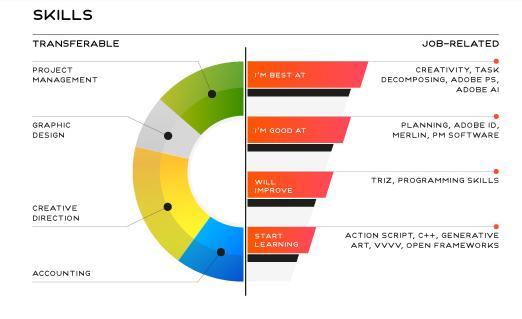 best free resume builder resume example printable resume builder
