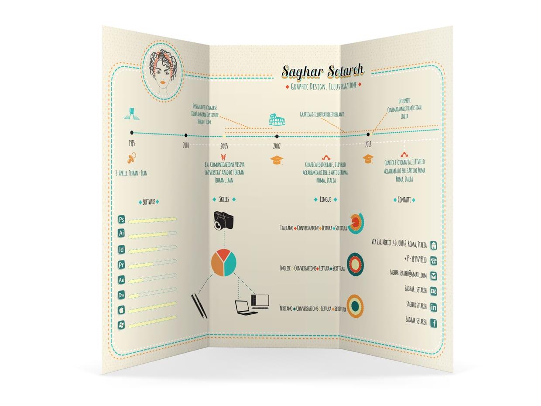 of resume malaysia resumes sample resume resume template resume