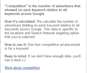 Keyword Competition How Keyword Competition is Calculated in Google Keyword Plannner