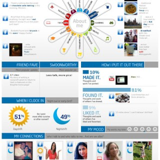 """Intel """"What About Me"""" Social Media Profile and Twitter Party (tomorrow!)"""