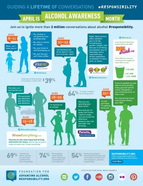 AAM-Conversations-Infographic-FINAL-791x1024